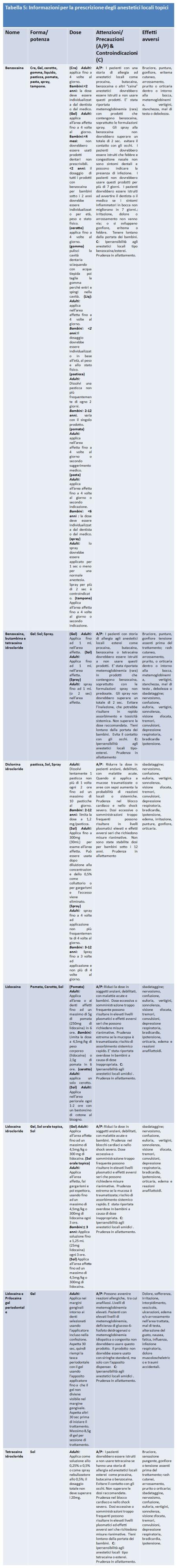 tabella-5