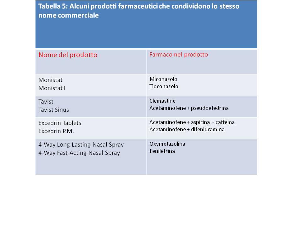 Alcool da eczema
