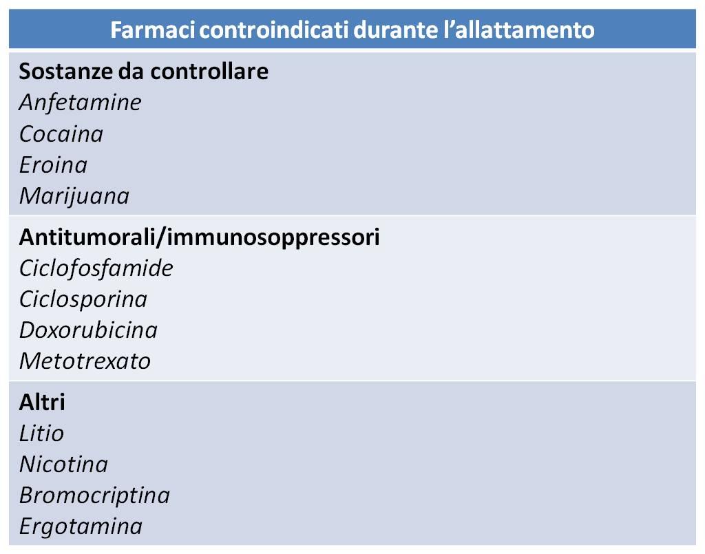 Schemi Elettrici Lesa : Farmaci e infermieri domenico delfinos blog page 5
