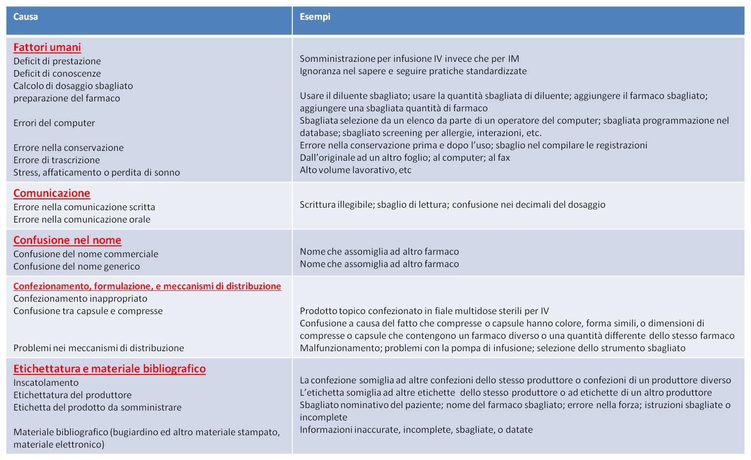 farmaci antinfiammatori non steroidei quali sono