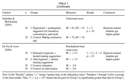 tabella 1-2