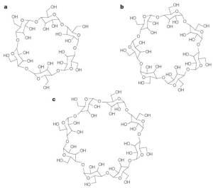 Figura 2. Rappresentazioni schematiche delle ciclo destrine. Le α-CD (a), β-CD (b) e γ-CD (c) contengono rispettivamente 6, 7 e 8 unità di glucopiranoside. Le masse molecolari dell'α-, β- e γ-CD sono rispettivamente di 972, 1135 e 1297 Da.
